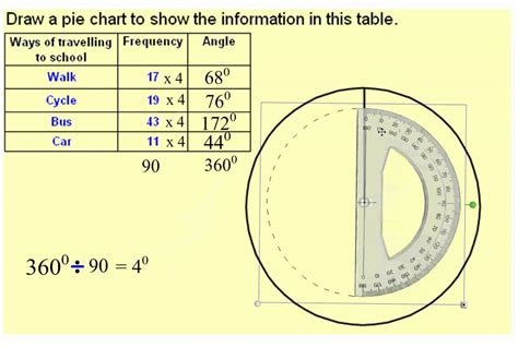 draw a chart drawing a pie chart with smartboard notebook wmv