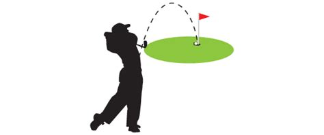 Hole In One Contests and Putting Promotions  Odds On