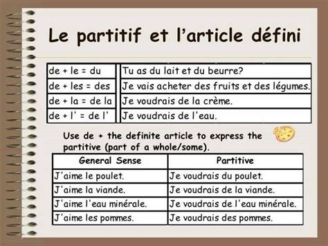 1000 ideas about les d 233 terminants on grammar carte mentale and adjectif demonstratif