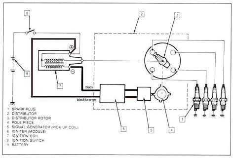 scorcher distributor wiring diagram 28 images name