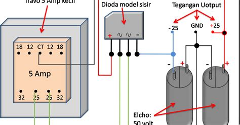 Power Lifier Mobil cara merakit power lifier yang 28 images cara merombak