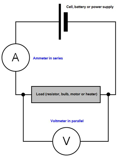 three resistors connected in parallel the individual voltages labeled schoolphysics welcome