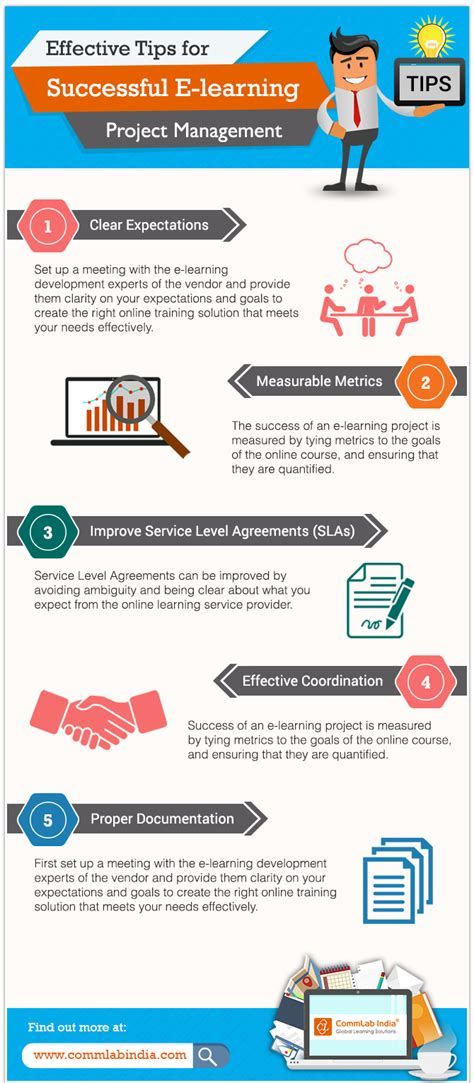 tutorial online learning effective tips for successful e learning project
