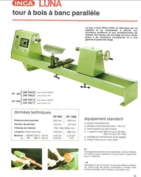 Inca Injecta Woodworking Machines Model Numbers And