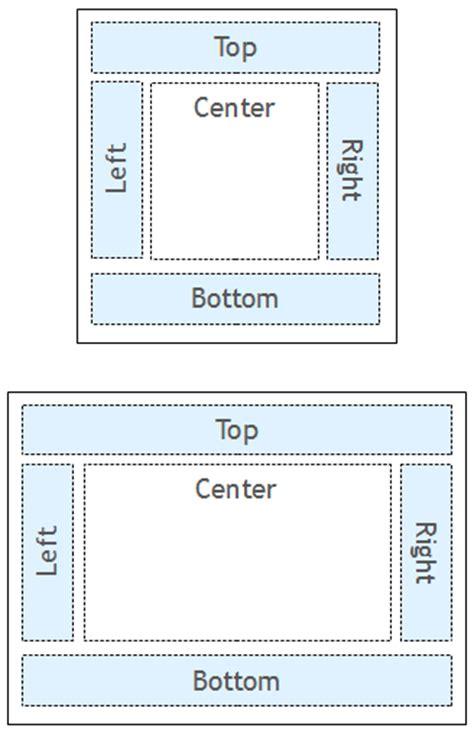 Liquid Layout Web Design | liquid layouts coredogs
