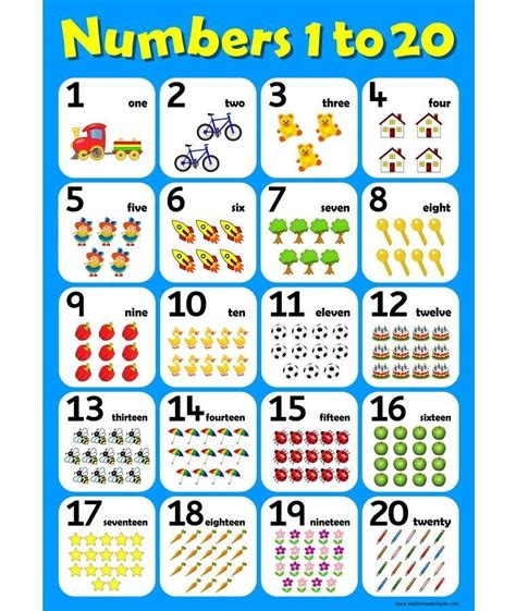 printable french numbers poster a3 numbers 1 to 20 childrens wall chart educational