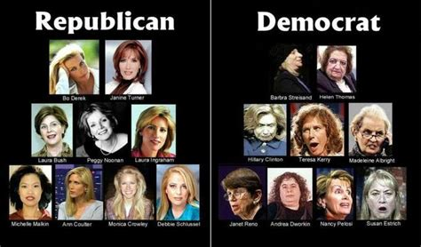 are there any hot right wing conservative actors male republican women vs democrat women blogs 4 conservatives