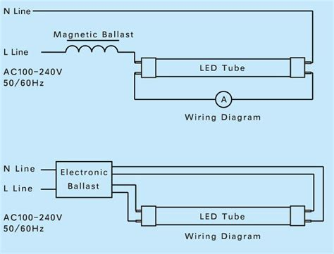 rewire fluorescent light for led ballast wiring diagram for 4 fixtures ballast
