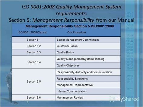 презентация на тему Quot Introduction To Iso9001 2008 Have A