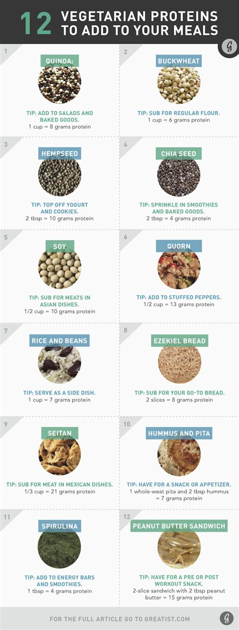 protein for vegetarians amino acids buckwheat for your health