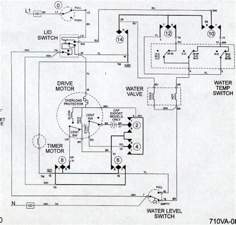 como conectar las bobinas de secadora maytac yoreparo