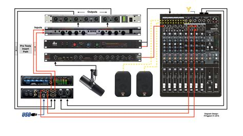 Mixing Lifier Karaoke karaoke mixer wiring diagram home theater system