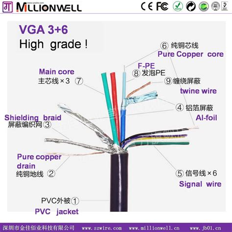 vga cable colour diagram wiring diagram schemes