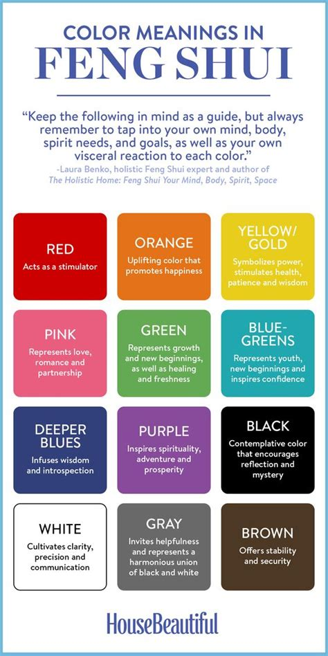 guide to select the paint colors for your home 5 extremely easy steps books a well always remember and paint colors on