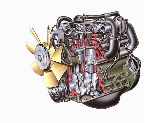 how a diesel engine works how a car works