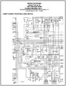 1983 volkswagen rabbit wiring diagram engine compartment