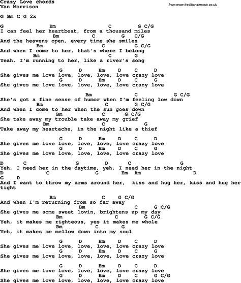 Dorable Moondance Chords Ensign - Basic Guitar Chords For Beginners ...