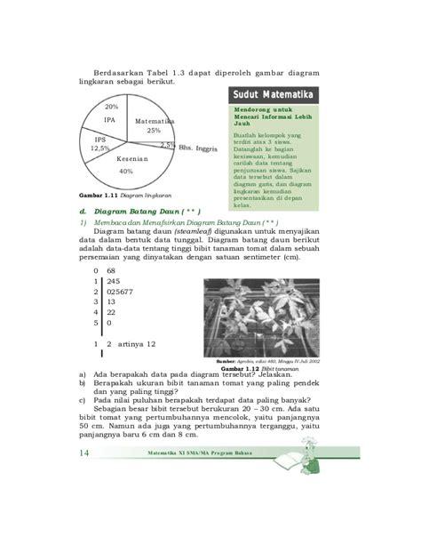 Buku Matematika Sma Ma Kls Xi K13n Peminatan e book matematika kls xi bahasa