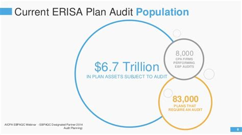 section 3 42 of erisa how to navigate the audit process