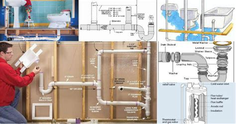 plumbing questions and helpful answers for cheap