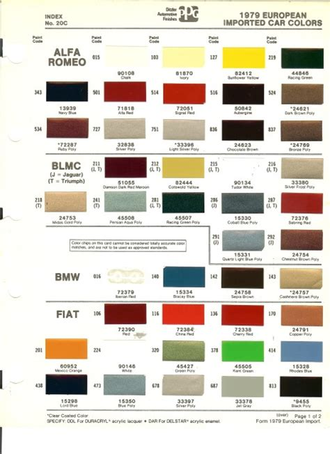 ppg color chart conversion