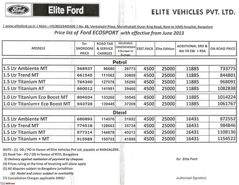 ford price lists auto search philippines ford price list
