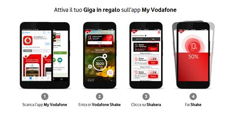 www mobile vodafone it amici vodafone shake 1 gb in regalo per gli 30