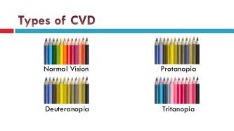 color blindness definition an evaluation of computer based color vision deficiency