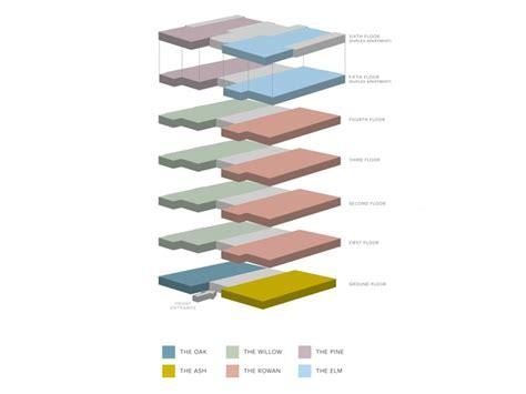 10 Lothian Road Floor Plans - 3 bedroom flat for sale duplex penthouse 12 fitzalan