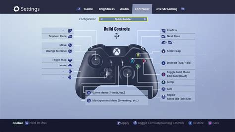 yii2 change layout in controller best console settings for fortnite youtube
