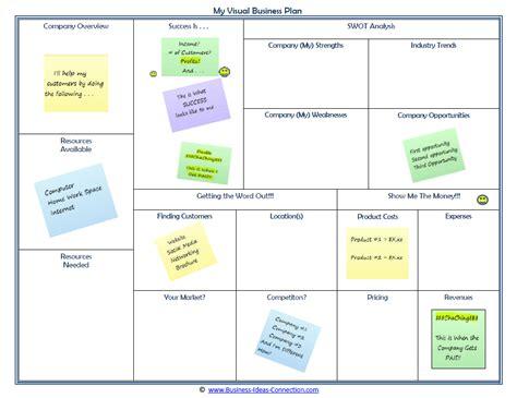business plan samples for new business rusinfobiz