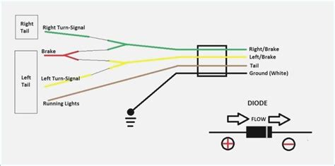4 Wire Led Trailer Lights Wiring Diagram Wiring Diagram