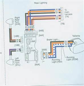 what colors mean what on the wiring harness to the rear