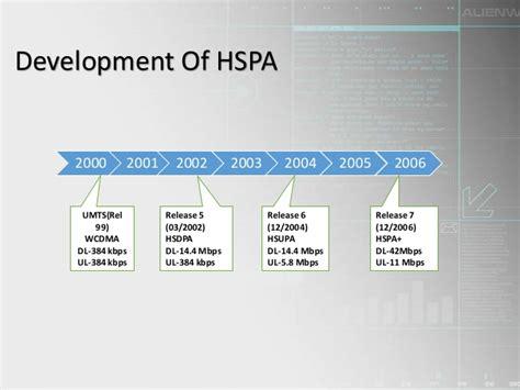 Nomor Cantik Simpati 11 Digit 2004 2005 2006 2007 2011 2014 2016 T8 hspa high speed packet access