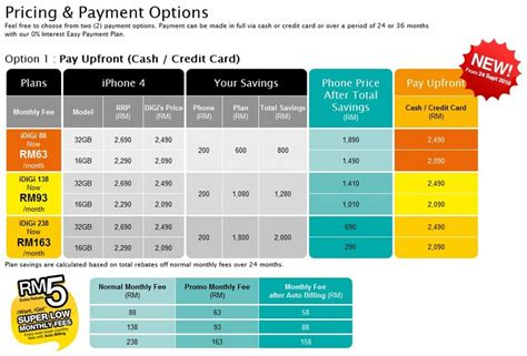 price plan design digi iphone 4 price plans digi iphone 4 plan for rm 58