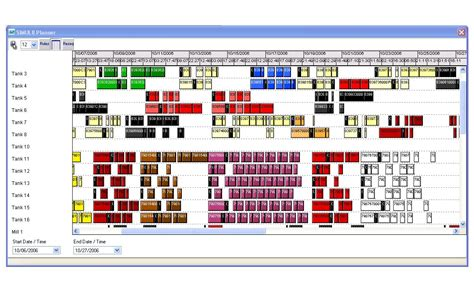 paint production planning scheduling visual8visual8