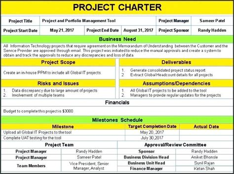 software project charter template 20 construction project charter exle project