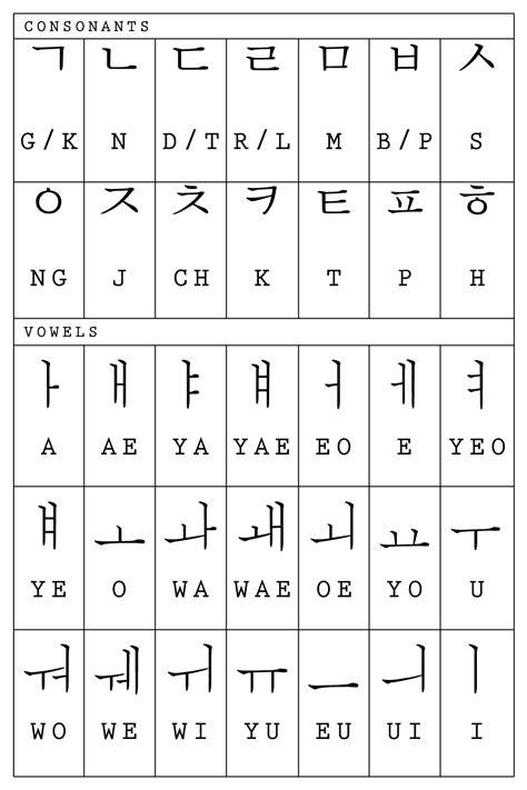 Korean Letter and in writing hangul korean writing