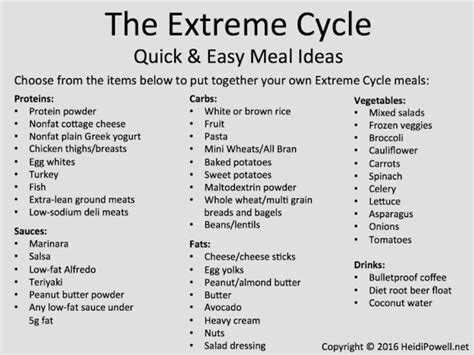 carb cycling a daily meal plan to get started carb cycling meal plan collection 10 wallpapers