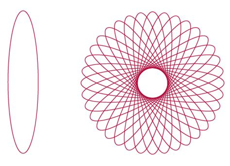 mini spirograph pattern maker how to make a spirograph effect in illustrator laughing