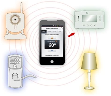 home monitoring kits home monitoring systems verizon