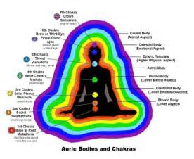 colors of chakras how to read auras what is the meaning of each color