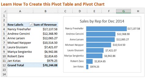 how to create a pivot table in excel 2013 intro to pivot tables and dashboards series 1 of 3