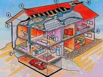 ricircolo casa aerazione forzata ricircolo casa