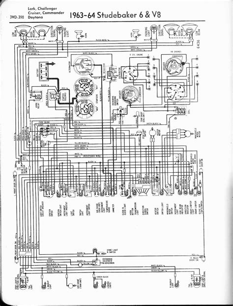 Studebaker wiring diagrams - The Old Car Manual Project