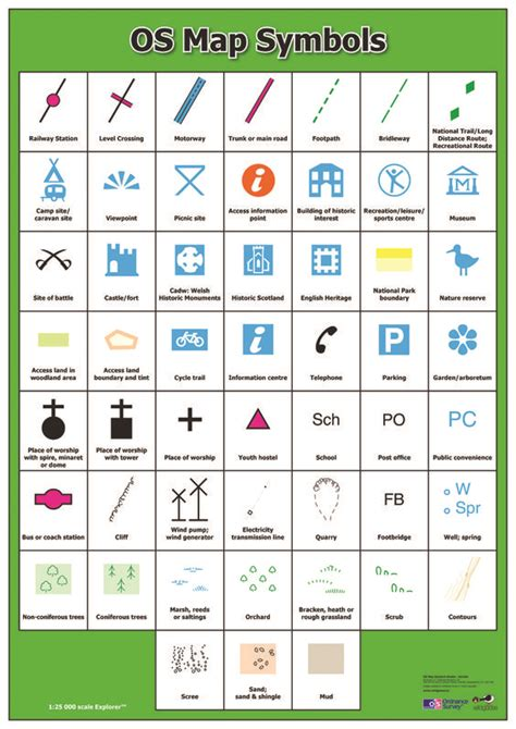 map symbols ordnance survey legend symbols search s ideas legends search