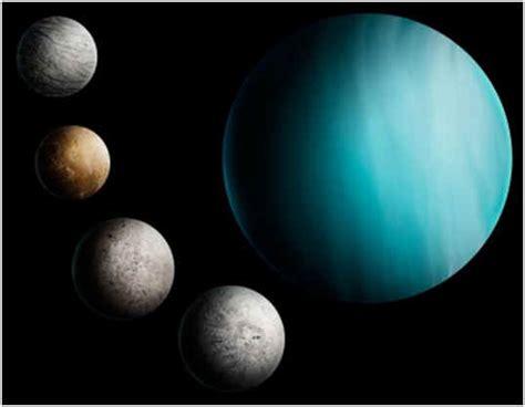 Does Uranus Moons