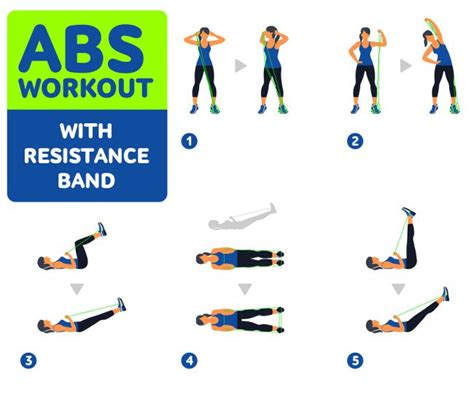 resistance band exercises  full body abs chest