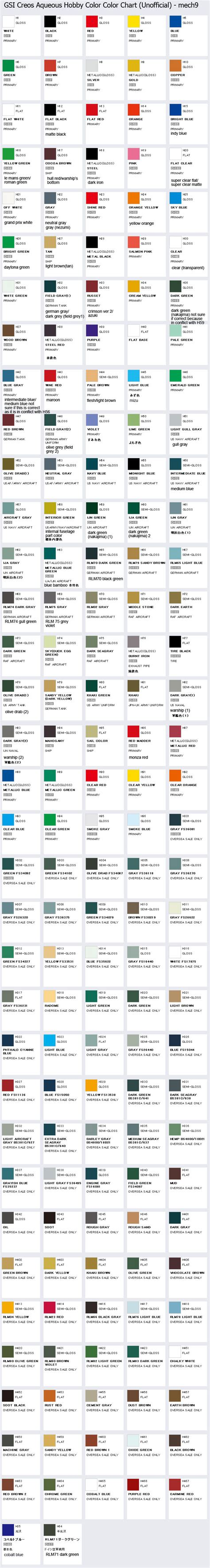 28 paint color conversion chart by brand mech9 translated model kit manuals