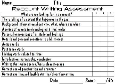 Dairy Report Writing by Kiddslearningspace Recount